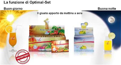 Fitline Optimal Set funziona: testimonianze e recensioni