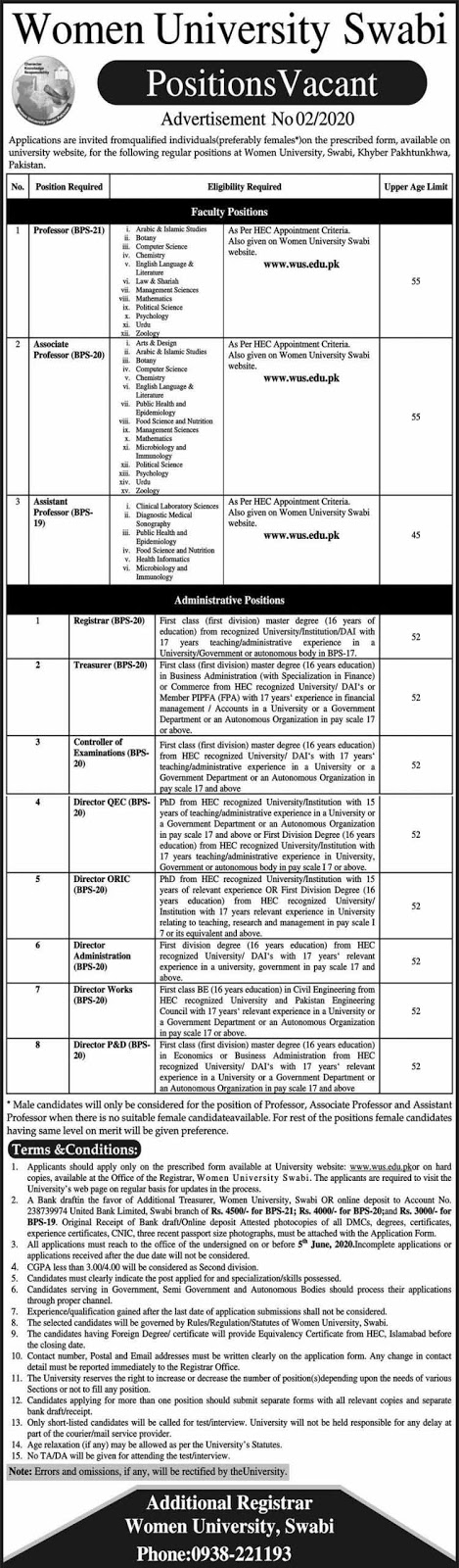 Jobs in Women University Swabi May 2020