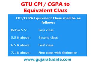 GTU CPI / CGPA to Equivalent Class