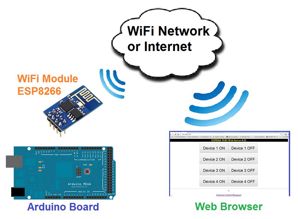 Arduino + ESP8266 WiFi Web Server