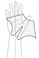 短型對掌副木(Short Opponens Splint)