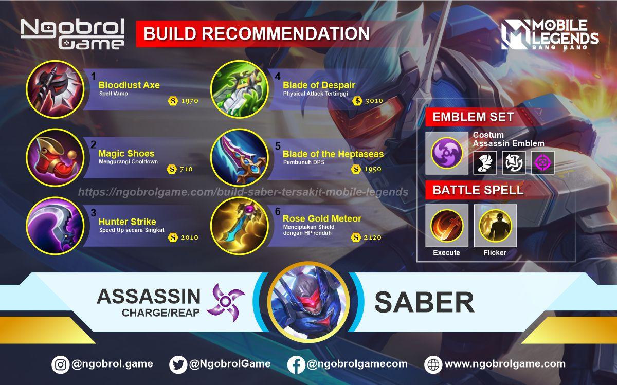 Build Saber Savage Mobile Legends