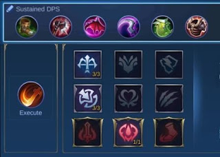 Yu Zhong's item Strongs in M2 Mobile Legend