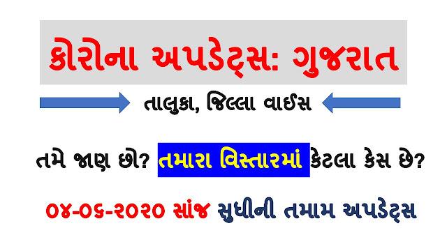 Gujarat corona Update date 04-06-2020 Evening 05-00 PM