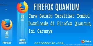Cara Selalu Terelihat Tombol Downloads di Firefox Quantum,Ini Caranya1