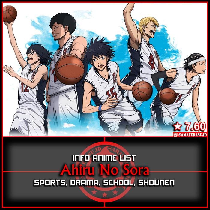 Info Anime List Ahiru No Sora (Sinopsis)