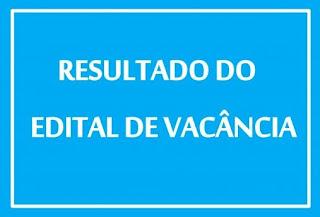 Prefeitura de Picuí divulga resultados dos dois editais de vacância para agentes administrativos