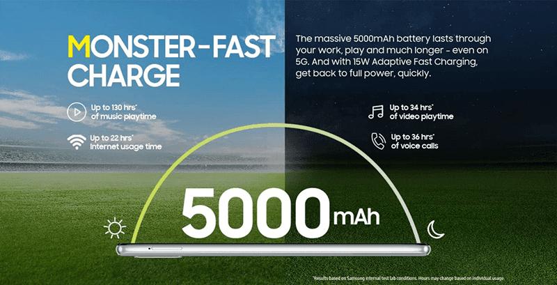 Huge 5,000mAh battery