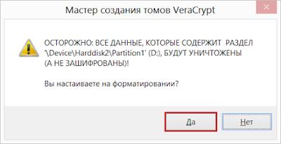 Вы настаиваете на форматировании VeraCrypt