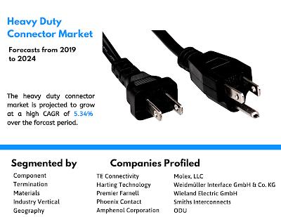 heavy duty connectors market size