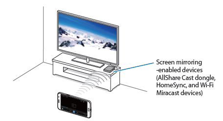 About Screen Mirroring