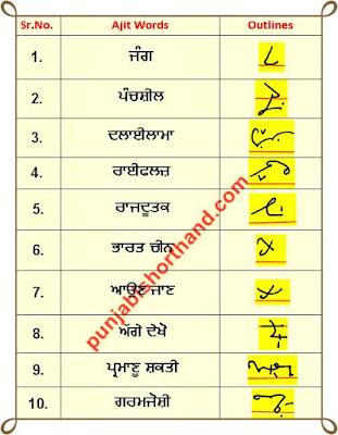 20-june-2020-punjabi-shorthand-outlines