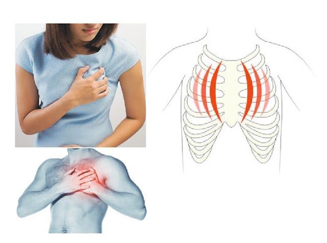 Types and Causes of Chest Pain