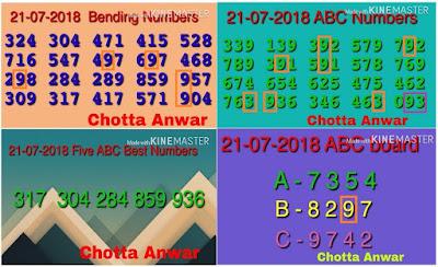 KARUNYA KR-355 abc Kerala lottery Guessing by Chortta Anwar on 21-07-2018