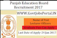 873 Vacancies in Education Recruitment Board Punjab Recruitment 2017