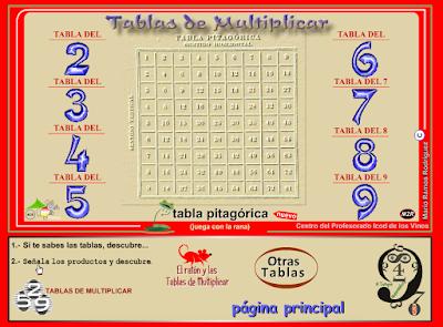 http://www3.gobiernodecanarias.org/medusa/eltanquematematico/preguntatablas/tablas_pp.html
