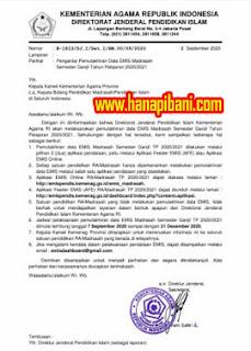 Surat Pengantar Pemutakhiran Data EMIS Madrasah Semester Ganjil Tahun Pelajaran 2020/2021