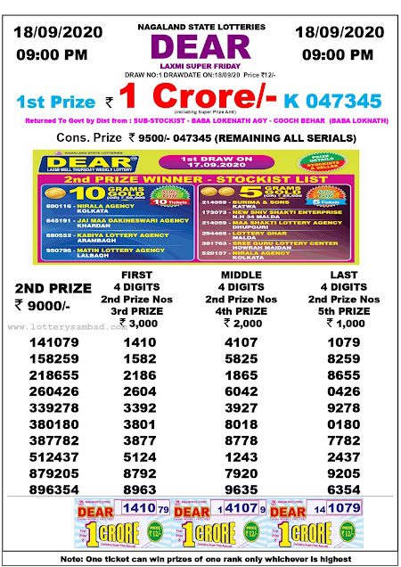 Lottery Sambad Result 18.09.2020 Dear Laxmi Super Friday 9:00 pm