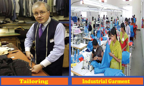 Tailoring and Garments Industries