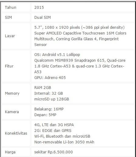 Harga dan Spesifikasi Lengkap dari HP Samsung Galaxy A8 Duos Juli 2016