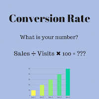 What is your conversion rate?