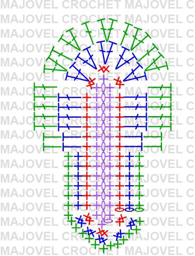 patron plantta peuco -Crochet Imagen Peucos o boticas a crochet fácil sencillo por Majovel Crochet.