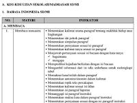 Gratis Kisi-Kisi Ujian Jenjang SD Mata Pelajaran Bahasa Indonesia Format Word