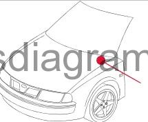 Fuse dan Relay Box Diagram BMW E30 Letak Box Sekringnya Di