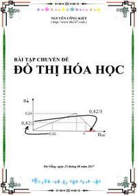 Bài tập chuyên đề đồ thị hóa học - Nguyễn Công Kiệt