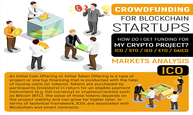 How to Invest in Cryptocurrency Startups: Markets Analysis #infographic