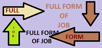 Full Form of JOB