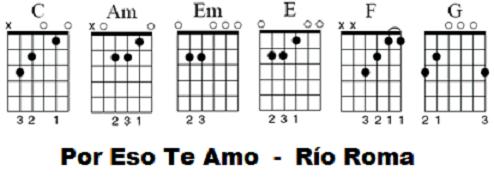 por eso te amo Rio Roma acordes guitarra