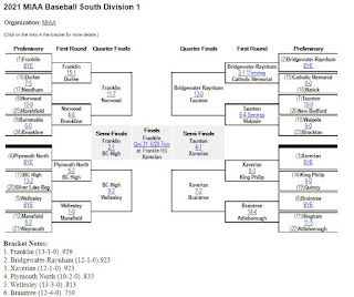 the road to the 2021 MIAA Baseball South Division 1 final
