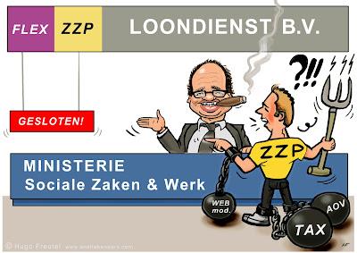 ZZP 'er komt protesteren met hooivork bij min. Koolmees op SZW ministerie en loket ZZP blijkt gesloten...