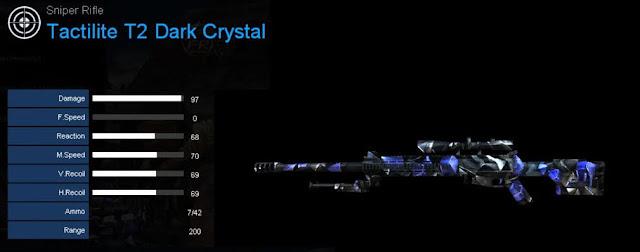 Detail Statistik Tactilite T2 Dark Crystal