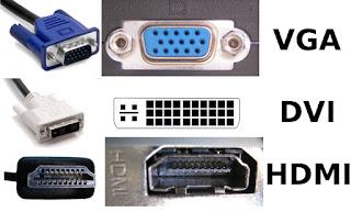Parts of Computer