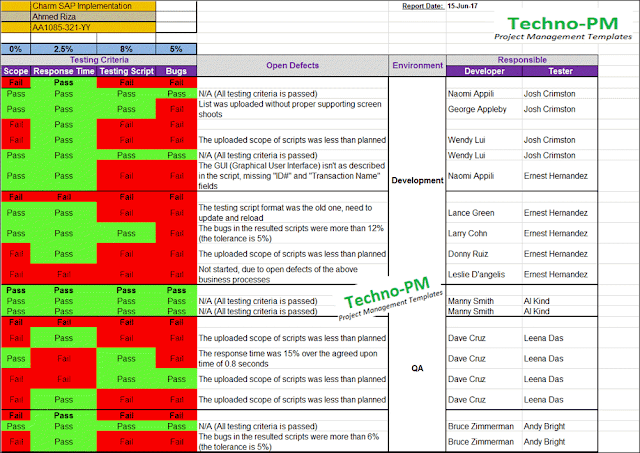 qa status report template excel, qa report template