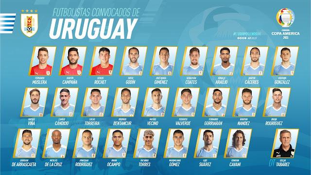 Uruguay jugadores