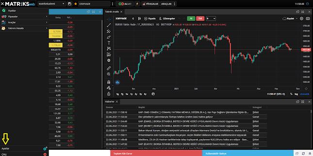 Matriks Web Trader Ana Ekran Görüntüsü