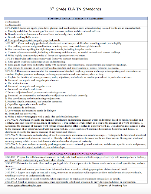 3rd and 4th grade tn ela one page standards reference sheets