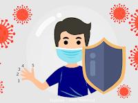 5 Aksi Nyata Saya Cegah Virus Corona