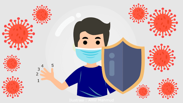 cara mencegah tips mencegah virus corona