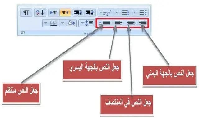 التحكم في النصوص وورد word