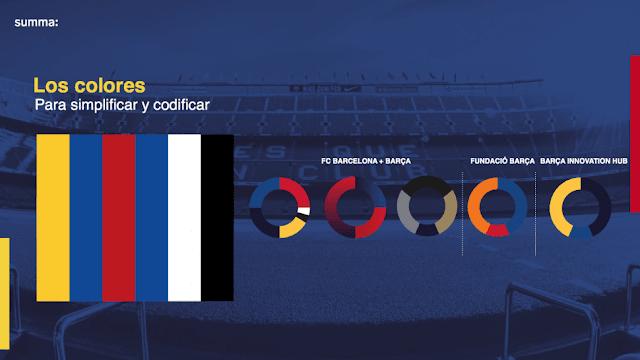 FC-Barcelona-nuevo-escudo-redise%25C3%25B1o-identidad-visual-2018-somosdesigners-23 FC Barcelona renews its entire visual identity and redesigned its coat to improve its adaptability templates
