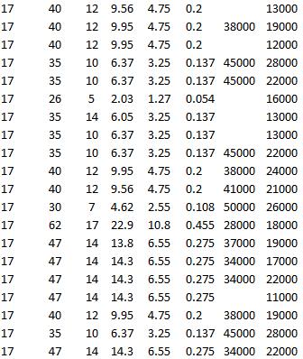 SKF 61803-2RS1, SKF 63003-2RS1, SKF 6003-2RSH, SKF 6003-2RSL, SKF 6203, SKF E2.6203-2Z, SKF 61903-2RZ, SKF 6403