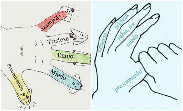 por medio de los dedos de las manos, alivia el estrés