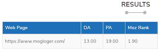 ranking naik terus pada domain authority dan page authority