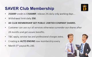 24 Mudra Saver Club Membership