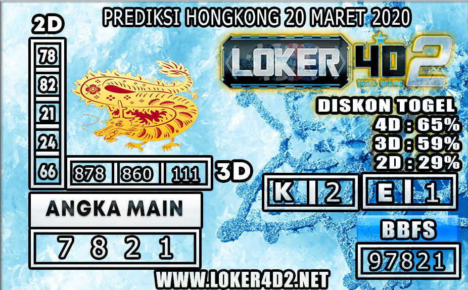 PREDIKSI TOGEL HONGKONG LOKER 4D2 20 MARET 2020