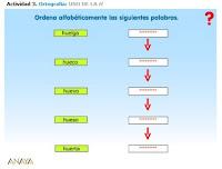 http://www.ceipjuanherreraalcausa.es/Recursosdidacticos/QUINTO/datos/01_Lengua/datos/rdi/U12/03.htm